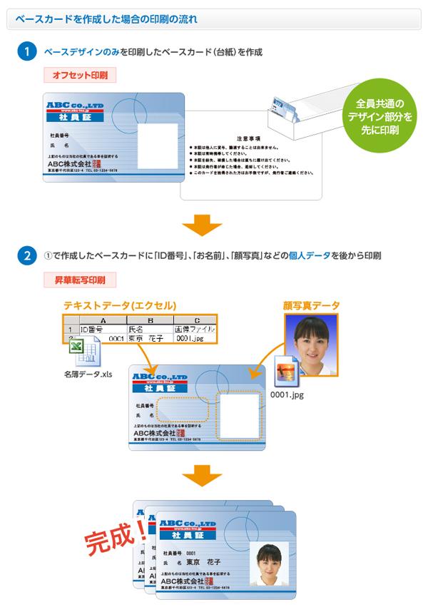 basecard.jpg