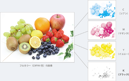 色数について