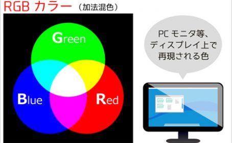 知っておきたい印刷マメ知識<RGBとCMYK>